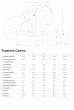 Topstone_Carbon_Geo_Table