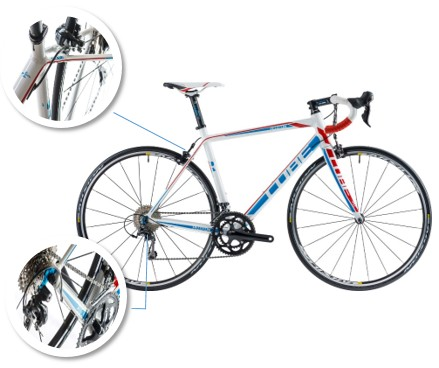 Cube Bike